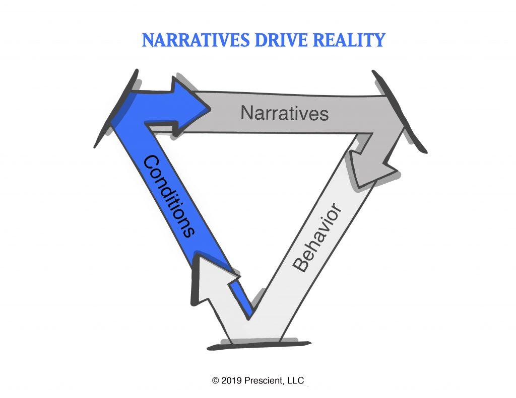 strategic narrative
